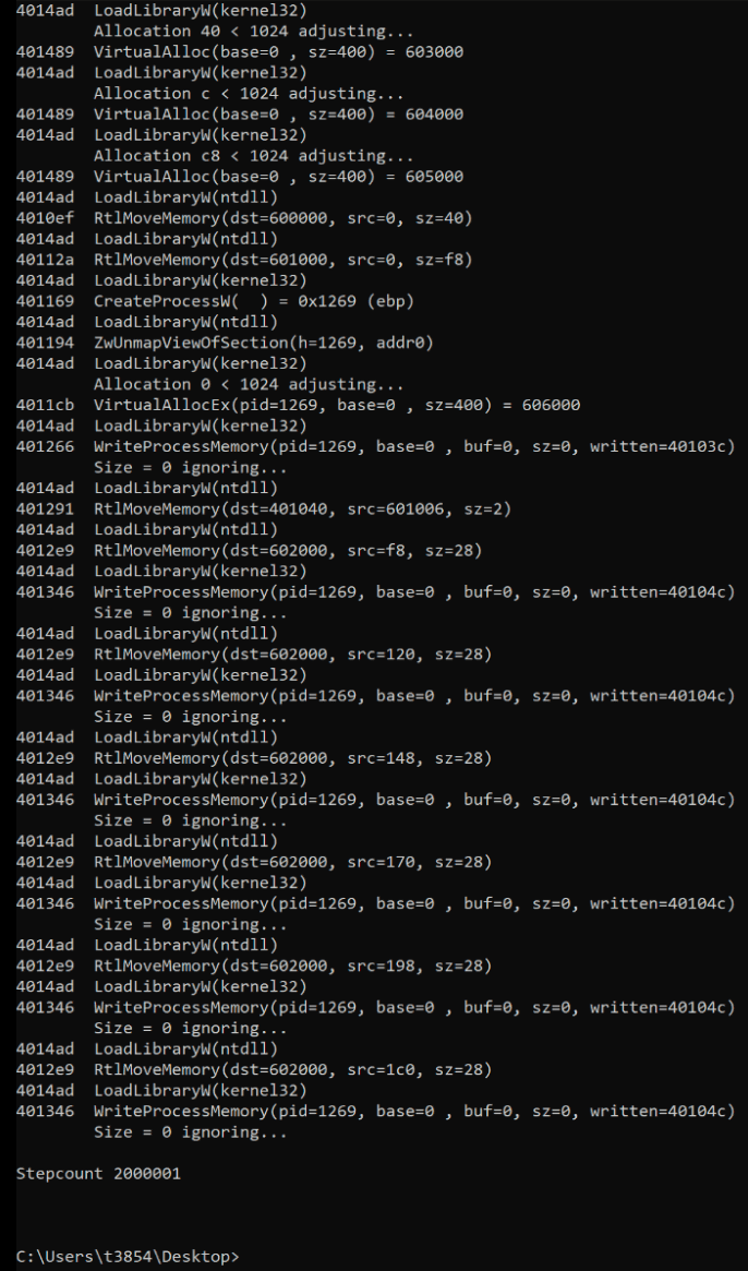Calls made by the shellcode