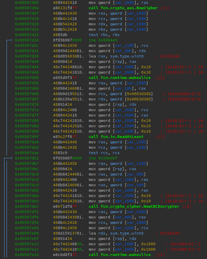Screenshot of the routine creating the encryption handler. The files are encrypted with AES in CBC mode. The last four instructions create a 4k buffer that is used to encrypt the file 4k bytes at the time.
