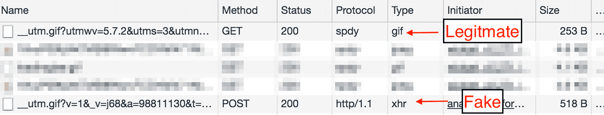 Network requests showing both legitimate and fake Google Analytics requests.